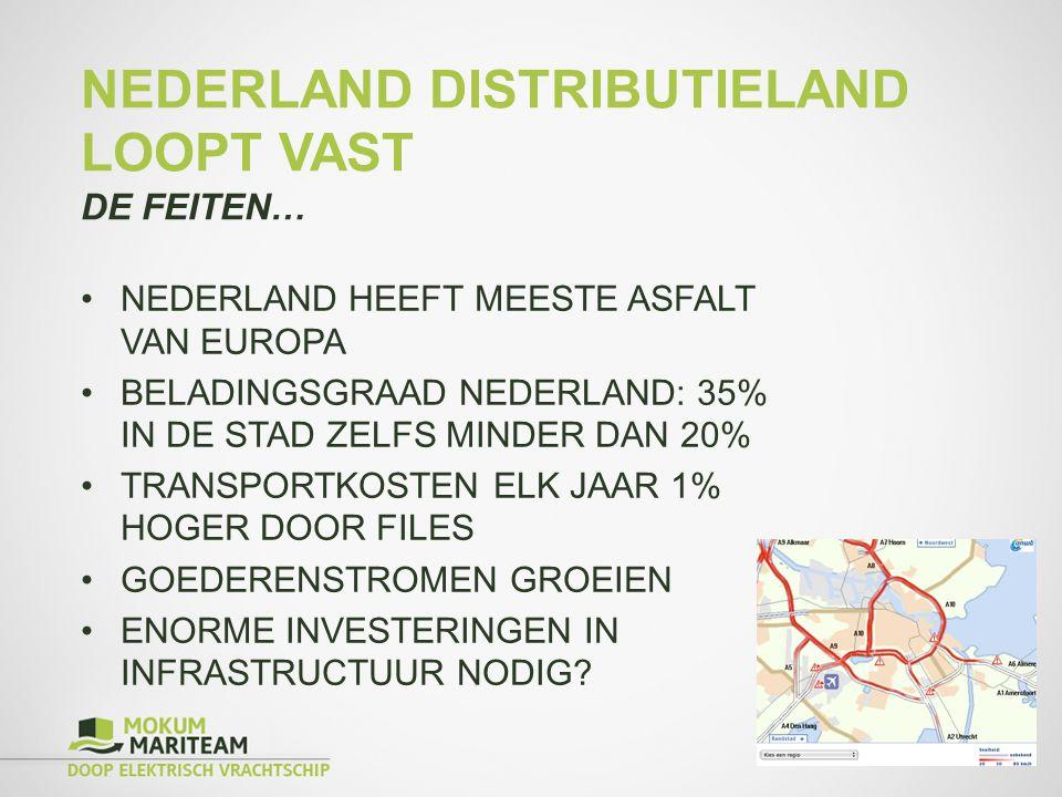 NEDERLAND DISTRIBUTIELAND LOOPT VAST DE FEITEN… NEDERLAND HEEFT MEESTE ASFALT VAN EUROPA BELADINGSGRAAD NEDERLAND: 35% IN DE STAD ZELFS MINDER DAN 20% TRANSPORTKOSTEN ELK JAAR 1% HOGER DOOR FILES GOEDERENSTROMEN GROEIEN ENORME INVESTERINGEN IN INFRASTRUCTUUR NODIG