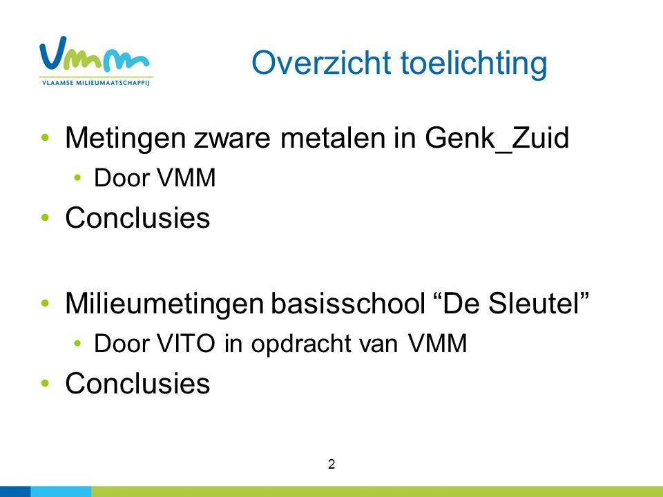 2 Overzicht toelichting Metingen zware metalen in Genk_Zuid Door VMM Conclusies Milieumetingen basisschool De Sleutel Door VITO in opdracht van VMM Conclusies