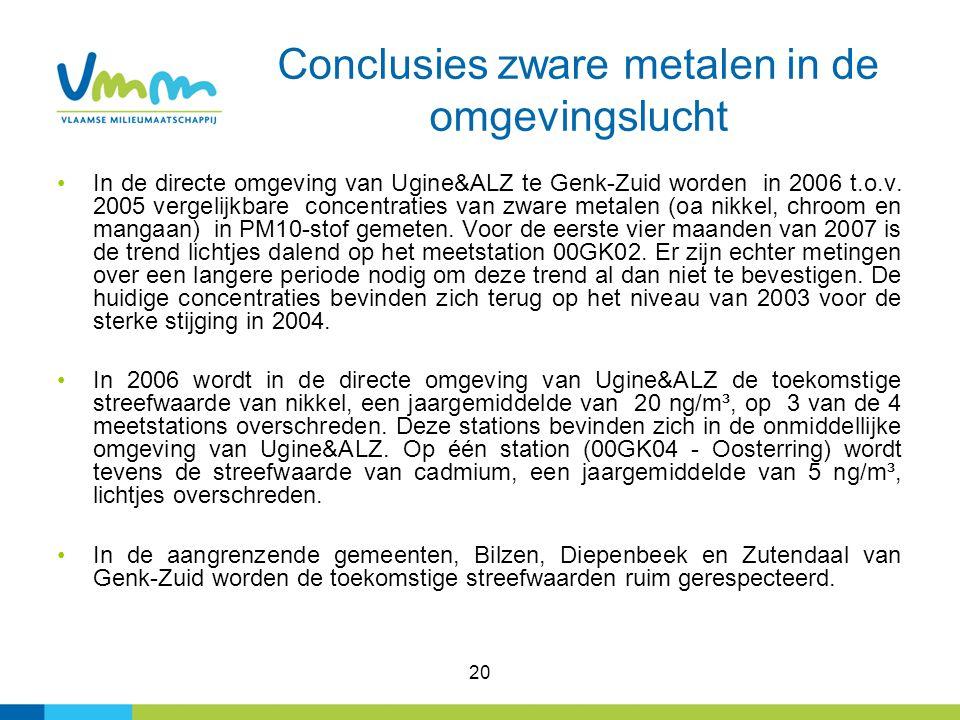 20 Conclusies zware metalen in de omgevingslucht In de directe omgeving van Ugine&ALZ te Genk-Zuid worden in 2006 t.o.v.