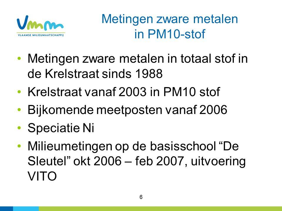6 Metingen zware metalen in PM10-stof Metingen zware metalen in totaal stof in de Krelstraat sinds 1988 Krelstraat vanaf 2003 in PM10 stof Bijkomende meetposten vanaf 2006 Speciatie Ni Milieumetingen op de basisschool De Sleutel okt 2006 – feb 2007, uitvoering VITO