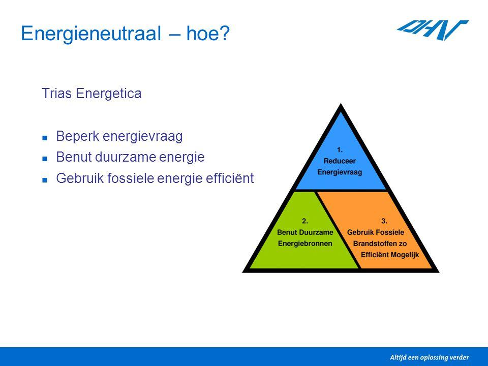 Energieneutraal – hoe? Trias Energetica Beperk energievraag Benut duurzame energie Gebruik fossiele energie efficiënt