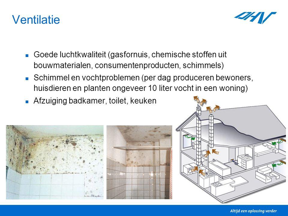 Ventilatie Goede luchtkwaliteit (gasfornuis, chemische stoffen uit bouwmaterialen, consumentenproducten, schimmels) Schimmel en vochtproblemen (per da