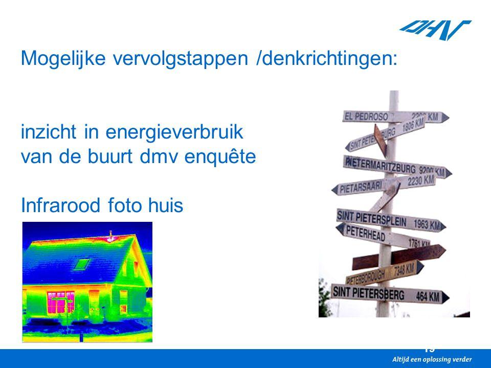 Mogelijke vervolgstappen /denkrichtingen: inzicht in energieverbruik van de buurt dmv enquête Infrarood foto huis 19