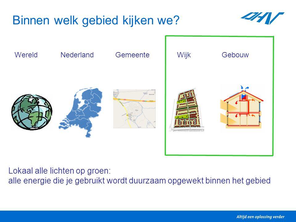 Binnen welk gebied kijken we? Wereld Nederland Gemeente Wijk Gebouw Lokaal alle lichten op groen: alle energie die je gebruikt wordt duurzaam opgewekt