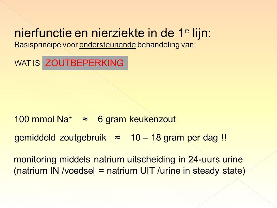 nierfunctie en nierziekte in de 1 e lijn: Basisprincipe voor ondersteunende behandeling van: WAT IS ZOUTBEPERKING 100 mmol Na + ≈ 6 gram keukenzout gemiddeld zoutgebruik ≈ 10 – 18 gram per dag !.