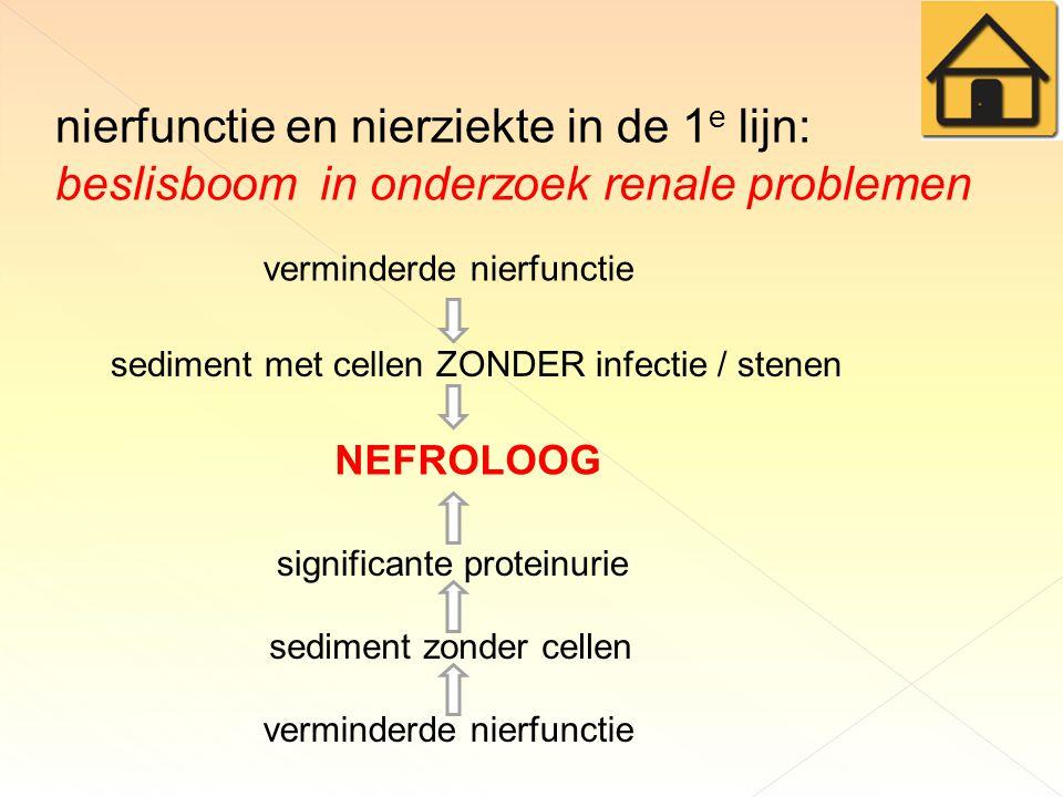 nierfunctie en nierziekte in de 1 e lijn: beslisboom in onderzoek renale problemen verminderde nierfunctie sediment met cellen ZONDER infectie / stenen significante proteinurie NEFROLOOG verminderde nierfunctie sediment zonder cellen