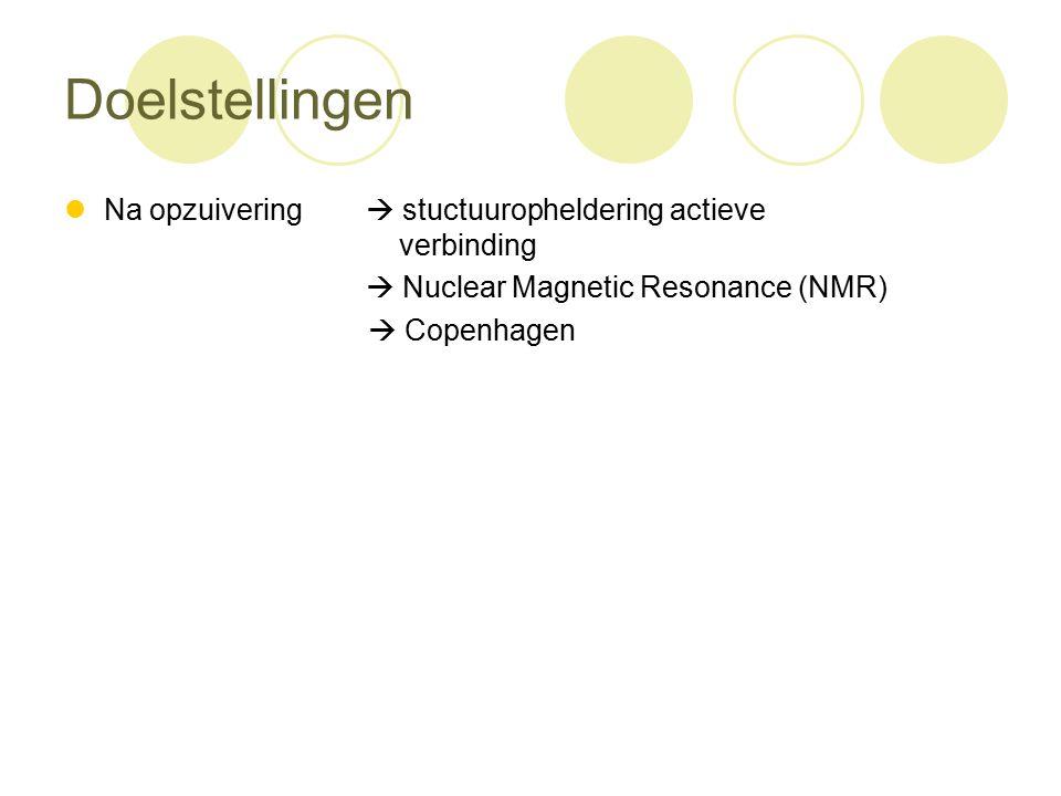 Doelstellingen Na opzuivering  stuctuuropheldering actieve verbinding  Nuclear Magnetic Resonance (NMR)  Copenhagen