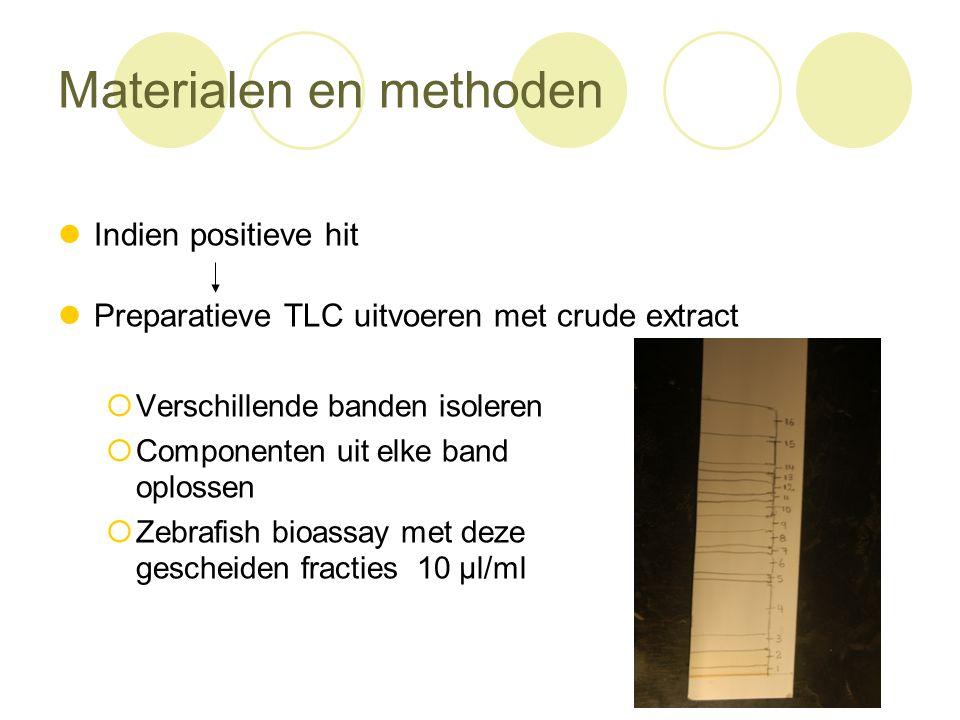 Materialen en methoden Indien positieve hit Preparatieve TLC uitvoeren met crude extract  Verschillende banden isoleren  Componenten uit elke band oplossen  Zebrafish bioassay met deze gescheiden fracties 10 µl/ml