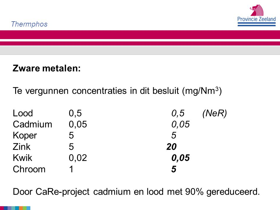 Zware metalen: Te vergunnen concentraties in dit besluit (mg/Nm 3 ) Lood 0,5 0,5 (NeR) Cadmium0,05 0,05 Koper5 5 Zink5 20 Kwik0,02 0,05 Chroom1 5 Door CaRe-project cadmium en lood met 90% gereduceerd.