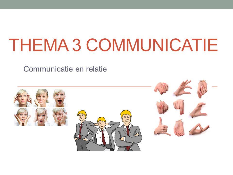 Inhoudelijk en relationeel aspect Aan iedere communicatie zitten twee kanten.