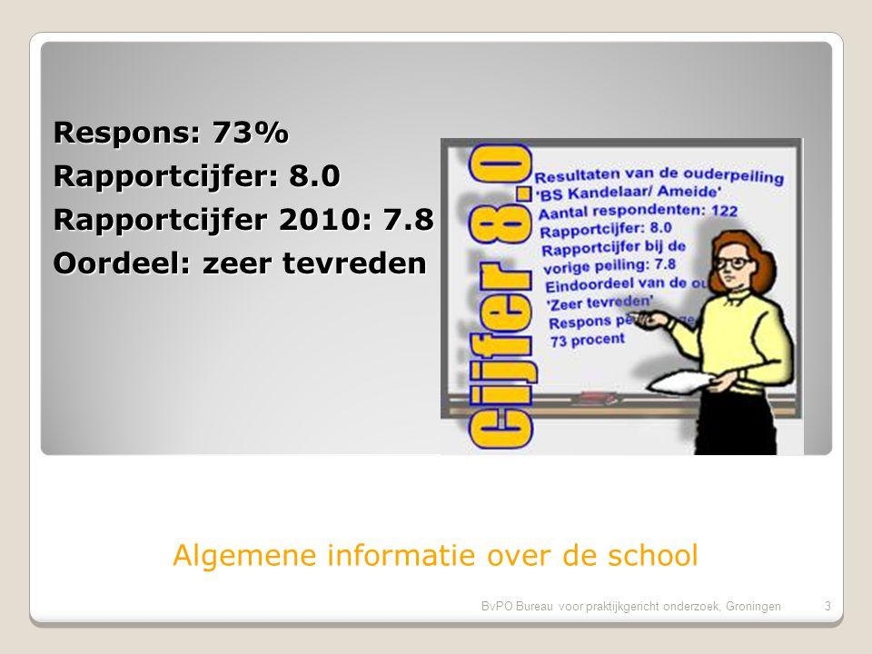 2BvPO Bureau voor praktijkgericht onderzoek, Groningen 2 Ouderpeiling (OTP) BS Kandelaar te Ameide Resultaten van de oudertevredenheidpeiling 2014/2015