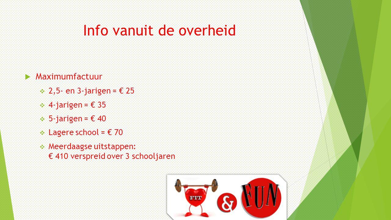 Info vanuit de overheid  Maximumfactuur  2,5- en 3-jarigen = € 25  4-jarigen = € 35  5-jarigen = € 40  Lagere school = € 70  Meerdaagse uitstapp