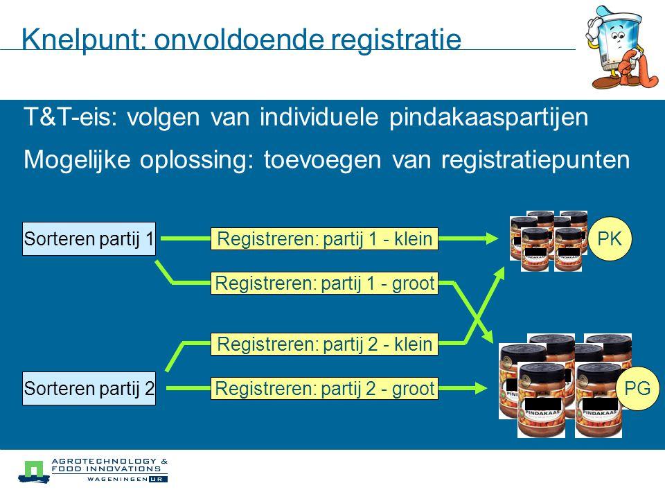 Knelpunt: onvoldoende registratie T&T-eis: volgen van individuele pindakaaspartijen Sorteren partij 1 Sorteren partij 2 Registreren: partij 1 - klein