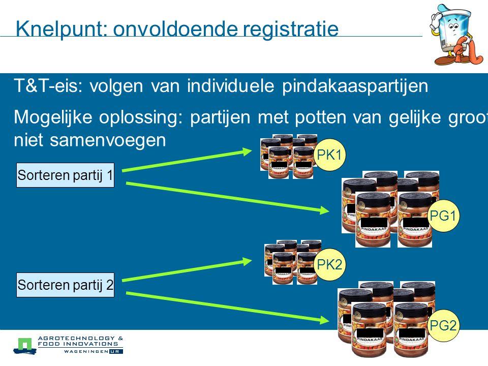 Knelpunt: onvoldoende registratie T&T-eis: volgen van individuele pindakaaspartijen Mogelijke oplossing: partijen met potten van gelijke grootte niet