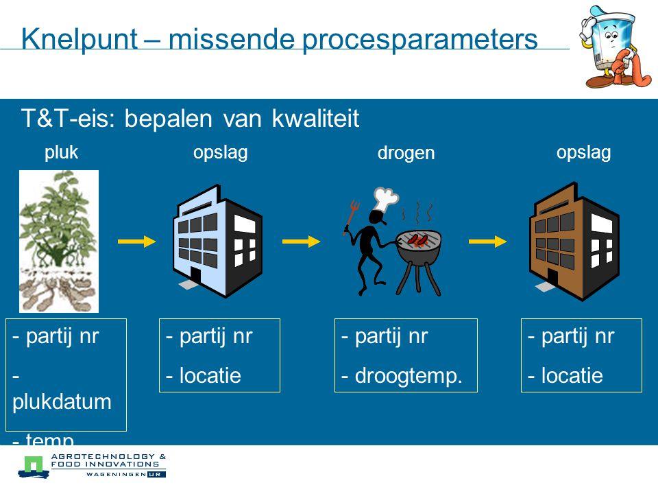 Knelpunt – missende procesparameters T&T-eis: bepalen van kwaliteit - partij nr - plukdatum - temp pluk - partij nr - locatie opslag - partij nr - loc