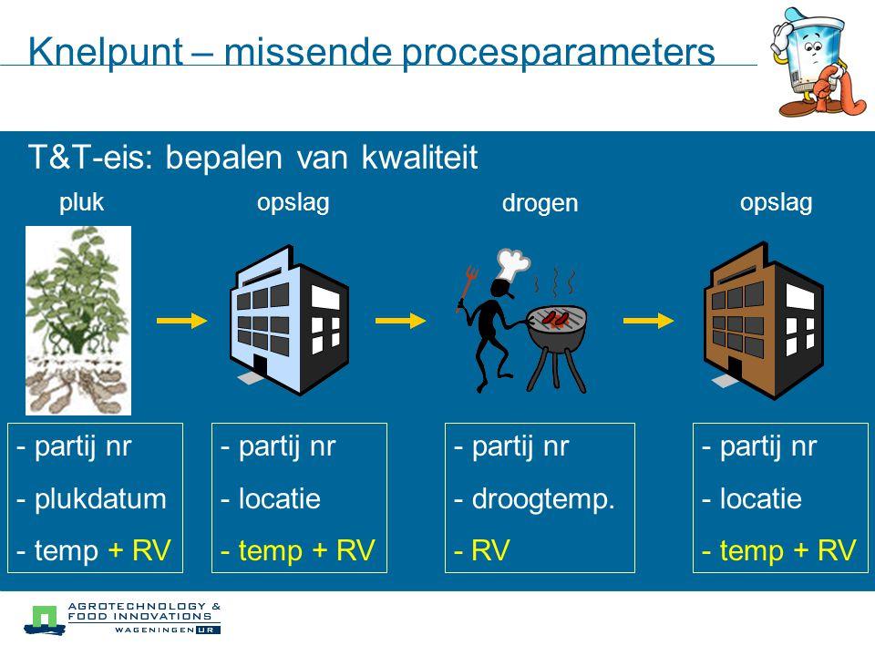 Knelpunt – missende procesparameters T&T-eis: bepalen van kwaliteit - partij nr - plukdatum - temp + RV pluk - partij nr - locatie - temp + RV opslag - partij nr - locatie - temp + RV opslag - partij nr - droogtemp.