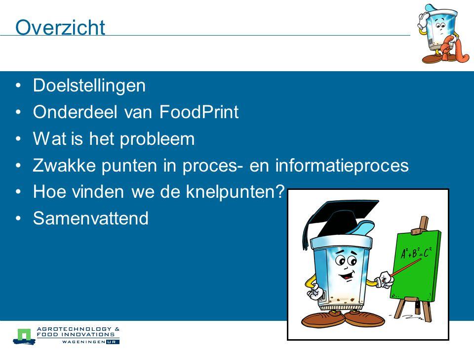 Overzicht Doelstellingen Onderdeel van FoodPrint Wat is het probleem Zwakke punten in proces- en informatieproces Hoe vinden we de knelpunten? Samenva