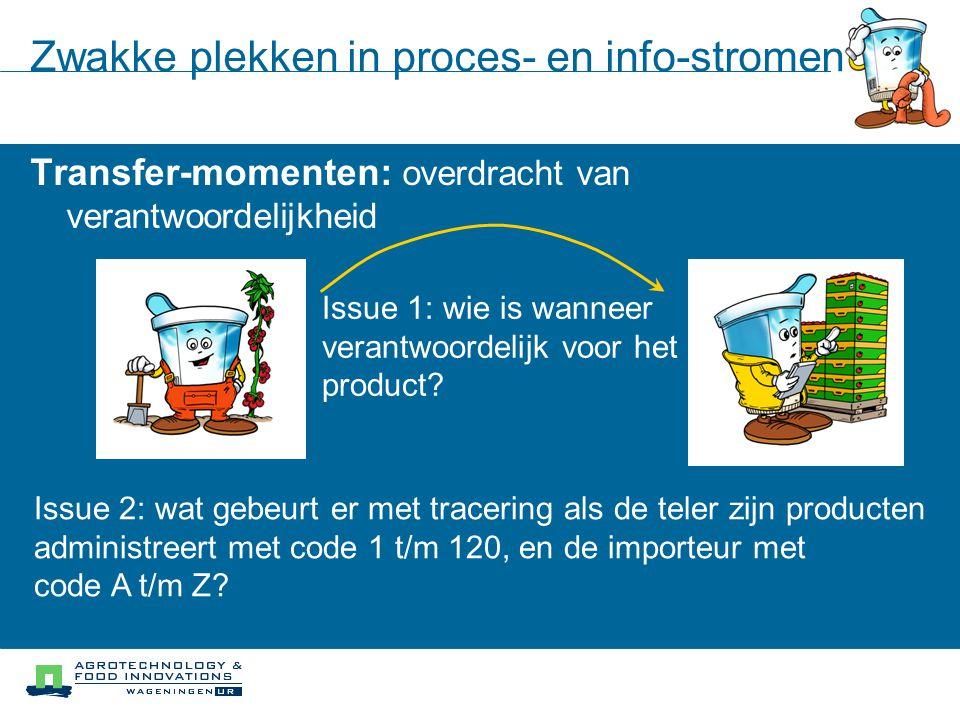 Transfer-momenten: overdracht van verantwoordelijkheid Zwakke plekken in proces- en info-stromen Issue 1: wie is wanneer verantwoordelijk voor het pro