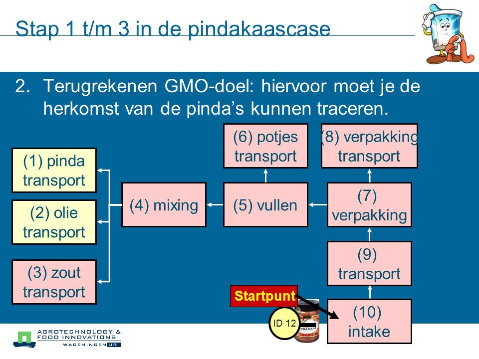 Stap 1 t/m 3 in de pindakaascase 2.Terugrekenen GMO-doel: hiervoor moet je de herkomst van de pinda's kunnen traceren. (2) olie transport (1) pinda tr