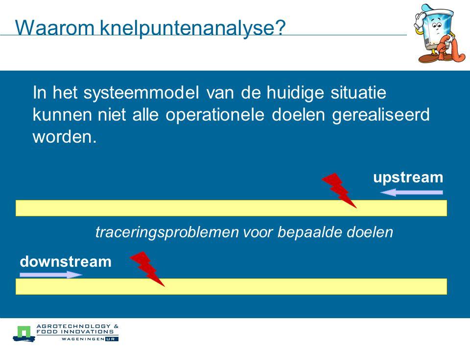 Waarom knelpuntenanalyse? In het systeemmodel van de huidige situatie kunnen niet alle operationele doelen gerealiseerd worden. downstream traceringsp