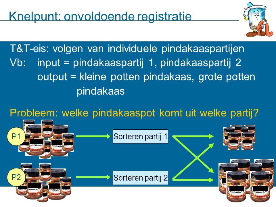 Knelpunt: onvoldoende registratie T&T-eis: volgen van individuele pindakaaspartijen Vb: input = pindakaaspartij 1, pindakaaspartij 2 output = kleine p