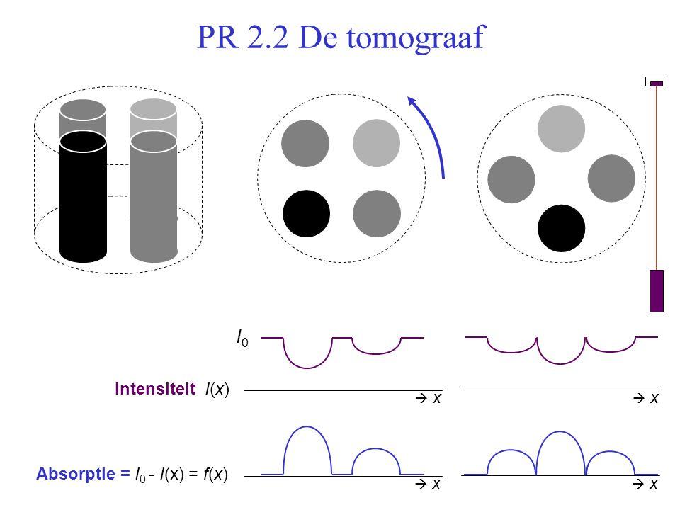 PR 2.2 De tomograaf Intensiteit I(x)  x x Absorptie = I 0 - I(x) = f(x)  x x I0I0  x x  x x
