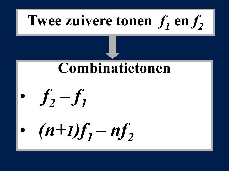 Twee zuivere tonen f 1 en f 2 Combinatietonen f 2 – f 1 (n+ 1 )f 1 – nf 2