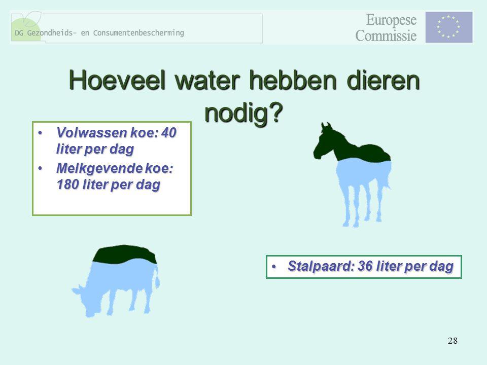 28 Volwassen koe: 40 liter per dagVolwassen koe: 40 liter per dag Melkgevende koe: 180 liter per dagMelkgevende koe: 180 liter per dag Stalpaard: 36 l