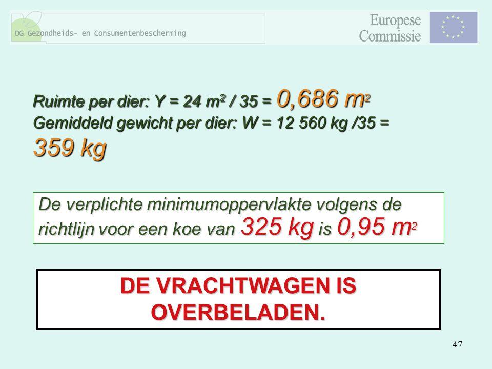 47 DE VRACHTWAGEN IS OVERBELADEN. De verplichte minimumoppervlakte volgens de richtlijn voor een koe van 325 kg is 0,95 m 2 Ruimte per dier: Y = 24 m