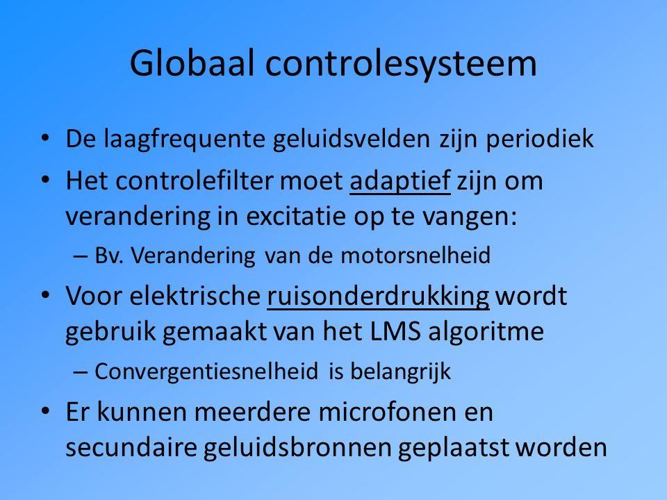 Globaal controlesysteem De laagfrequente geluidsvelden zijn periodiek Het controlefilter moet adaptief zijn om verandering in excitatie op te vangen: – Bv.