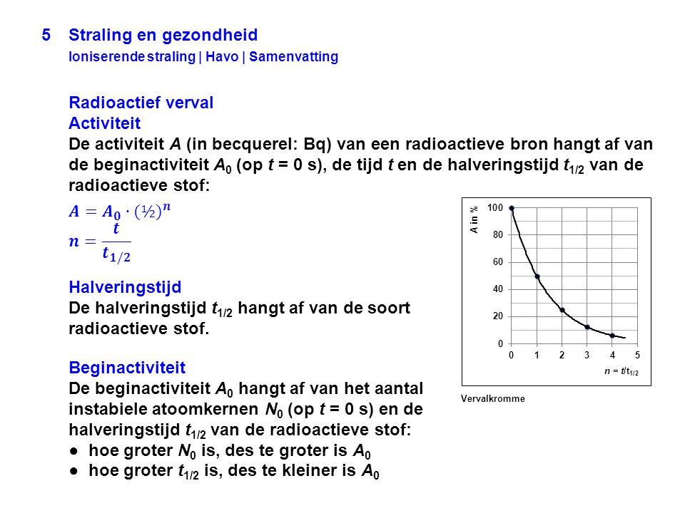 5Straling en gezondheid Ioniserende straling | Havo | Samenvatting Halveringstijd De halveringstijd t 1/2 hangt af van de soort radioactieve stof. Ver