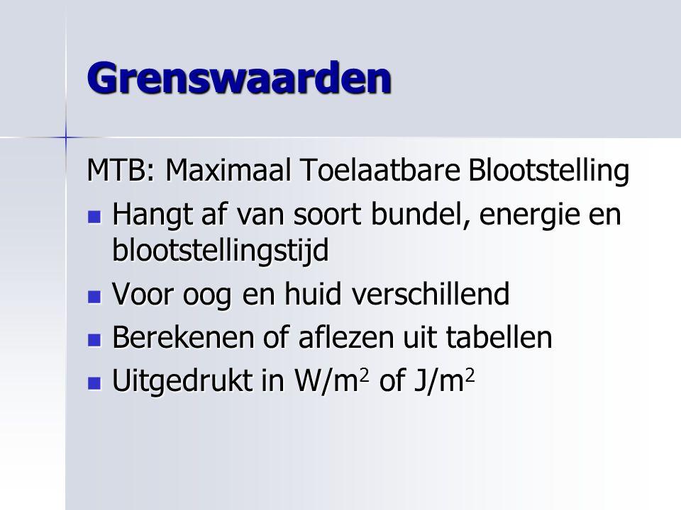 Grenswaarden MTB: Maximaal Toelaatbare Blootstelling Hangt af van soort bundel, energie en blootstellingstijd Hangt af van soort bundel, energie en bl