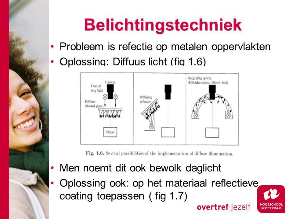 Belichtingstechniek Probleem is refectie op metalen oppervlakten Oplossing: Diffuus licht (fig 1.6) Men noemt dit ook bewolk daglicht Oplossing ook: op het materiaal reflectieve coating toepassen ( fig 1.7)