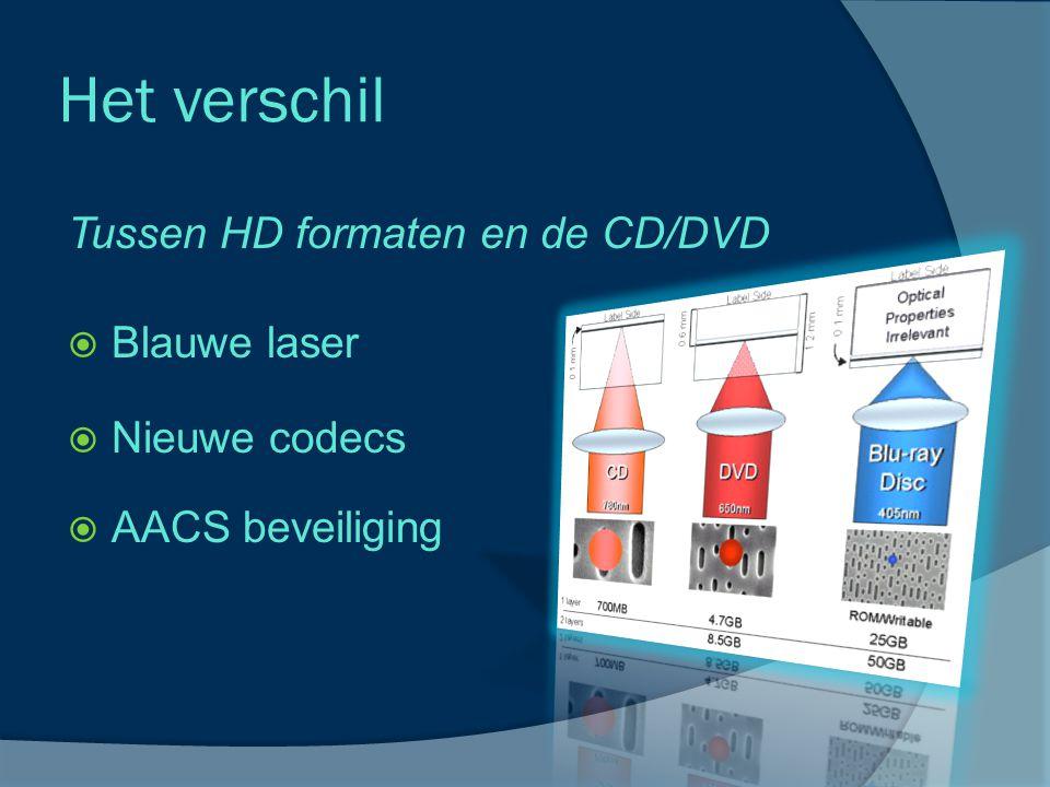 Het verschil Tussen Blu-ray en HD DVD  Technologie  Opslagcapaciteit  Regiocoderingen