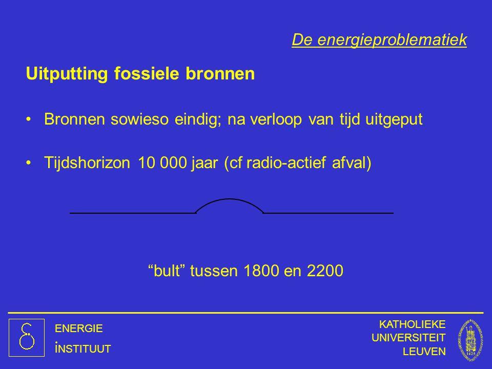 ENERGIE INSTITUUT KATHOLIEKE UNIVERSITEIT LEUVEN De energieproblematiek Uitputting fossiele bronnen Bronnen sowieso eindig; na verloop van tijd uitgep