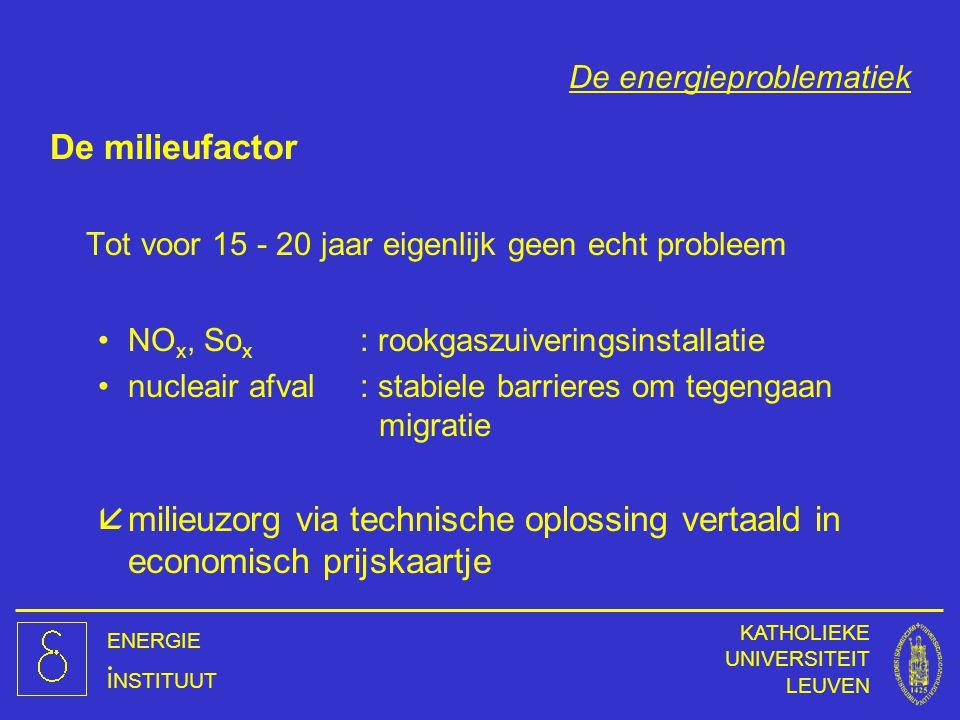 ENERGIE INSTITUUT KATHOLIEKE UNIVERSITEIT LEUVEN De energieproblematiek De milieufactor Tot voor 15 - 20 jaar eigenlijk geen echt probleem NO x, So x