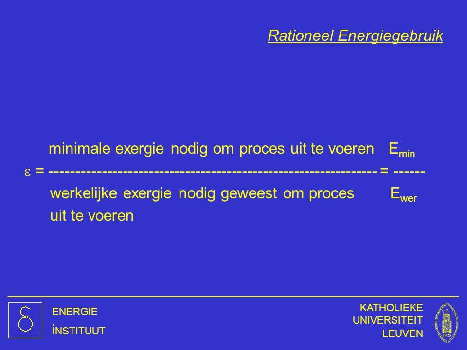 ENERGIE INSTITUUT KATHOLIEKE UNIVERSITEIT LEUVEN Rationeel Energiegebruik minimale exergie nodig om proces uit te voeren E min  = -------------------