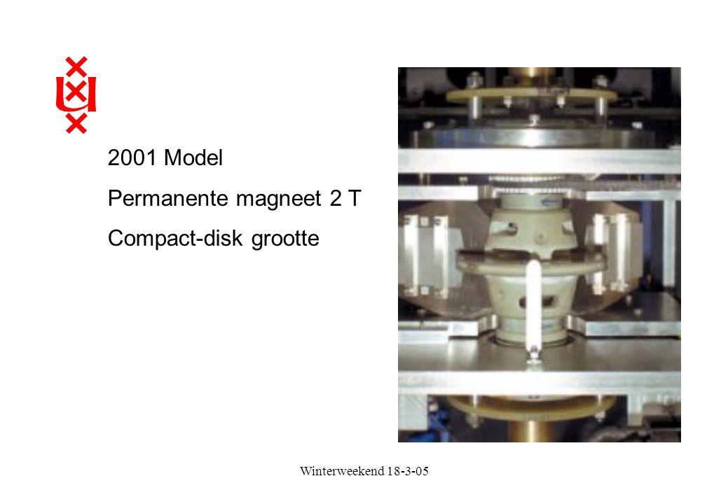 Winterweekend 18-3-05 2001 Model Permanente magneet 2 T Compact-disk grootte