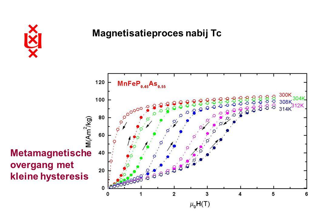 Winterweekend 18-3-05 Magnetisatieproces nabij Tc Metamagnetische overgang met kleine hysteresis