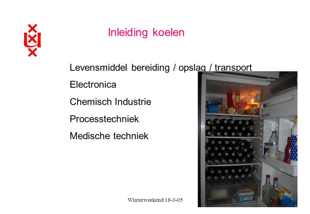 Winterweekend 18-3-05 Levensmiddel bereiding / opslag / transport Electronica Chemisch Industrie Processtechniek Medische techniek Inleiding koelen