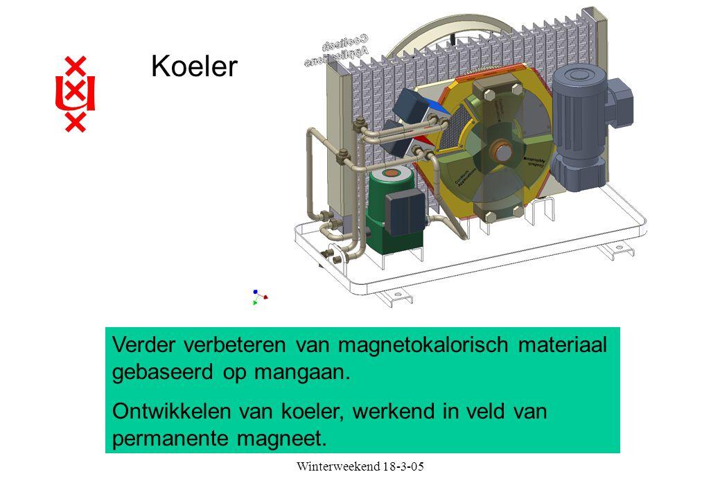 Winterweekend 18-3-05 Verder verbeteren van magnetokalorisch materiaal gebaseerd op mangaan. Ontwikkelen van koeler, werkend in veld van permanente ma