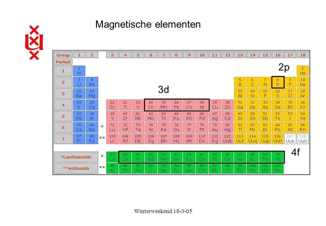 Winterweekend 18-3-05 4f 3d 2p Magnetische elementen