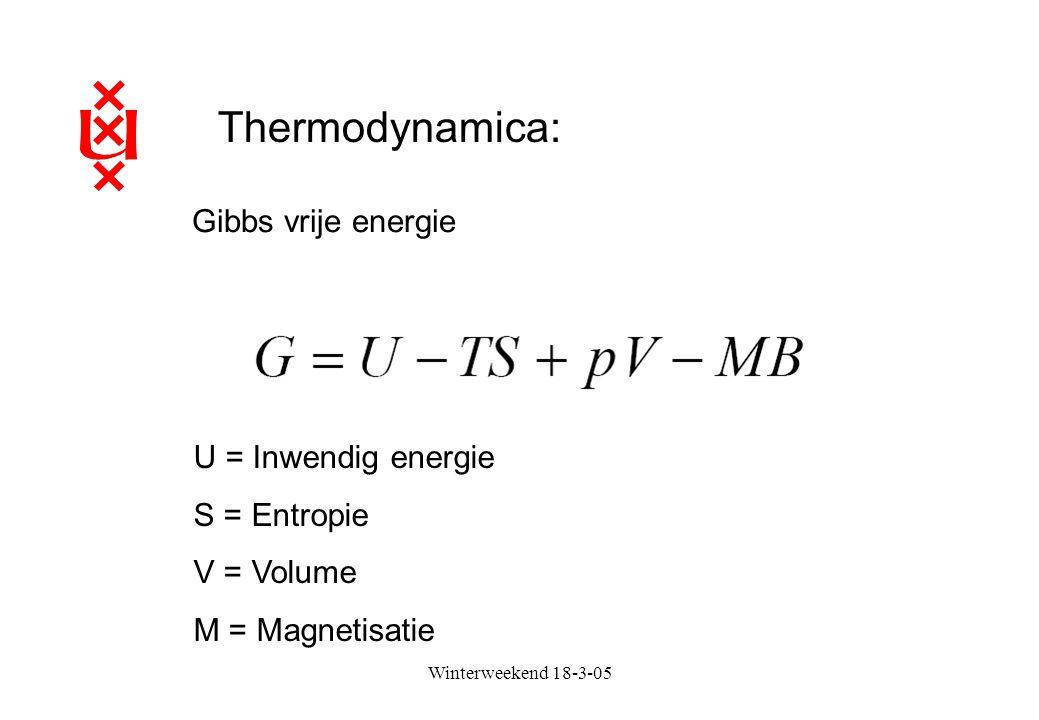 Winterweekend 18-3-05 Thermodynamica: Gibbs vrije energie U = Inwendig energie S = Entropie V = Volume M = Magnetisatie