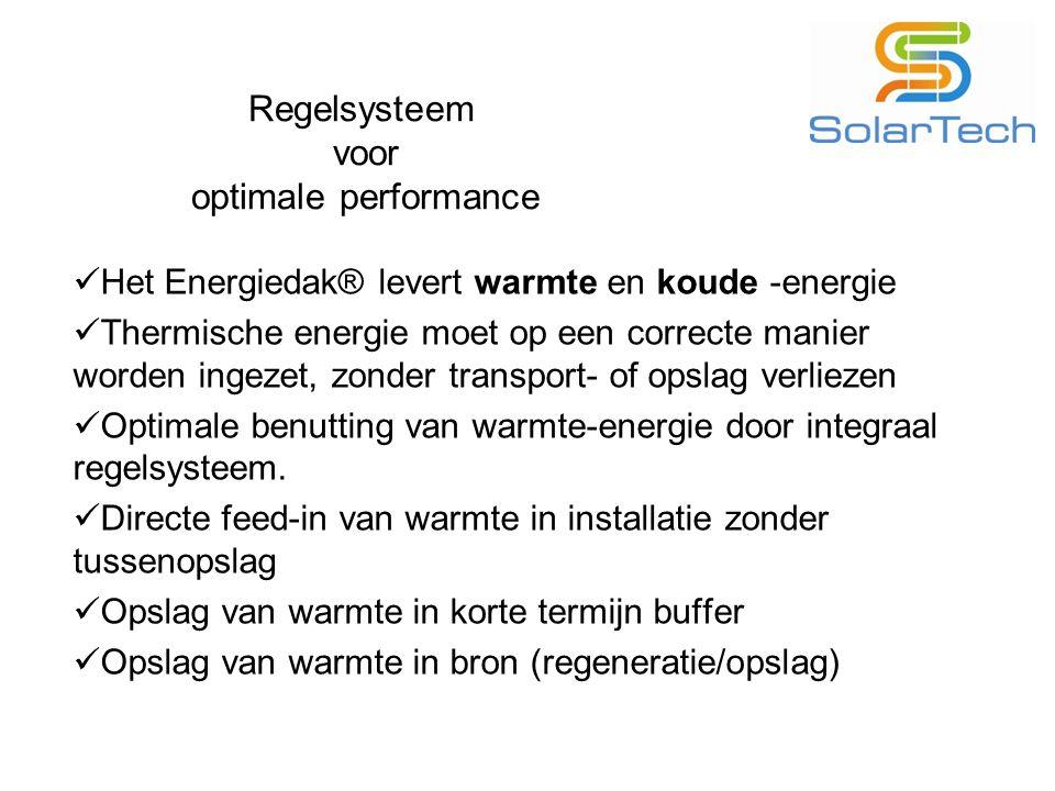 Regelsysteem voor optimale performance Het Energiedak® levert warmte en koude -energie Thermische energie moet op een correcte manier worden ingezet,