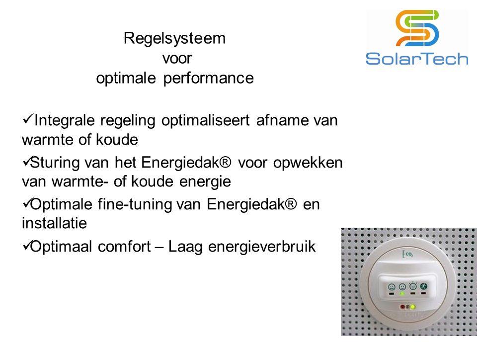 Regelsysteem voor optimale performance Integrale regeling optimaliseert afname van warmte of koude Sturing van het Energiedak® voor opwekken van warmt