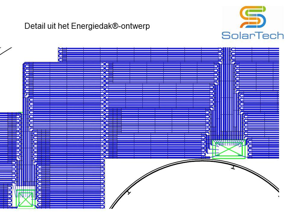 Detail uit het Energiedak®-ontwerp