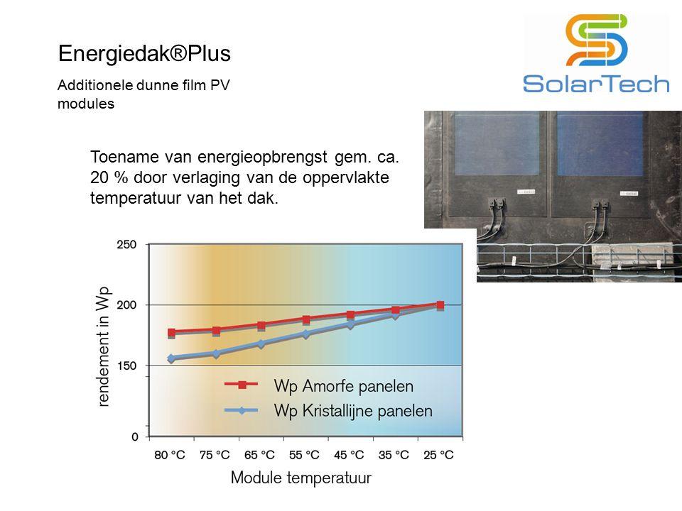 Toename van energieopbrengst gem. ca. 20 % door verlaging van de oppervlakte temperatuur van het dak. Energiedak®Plus Additionele dunne film PV module