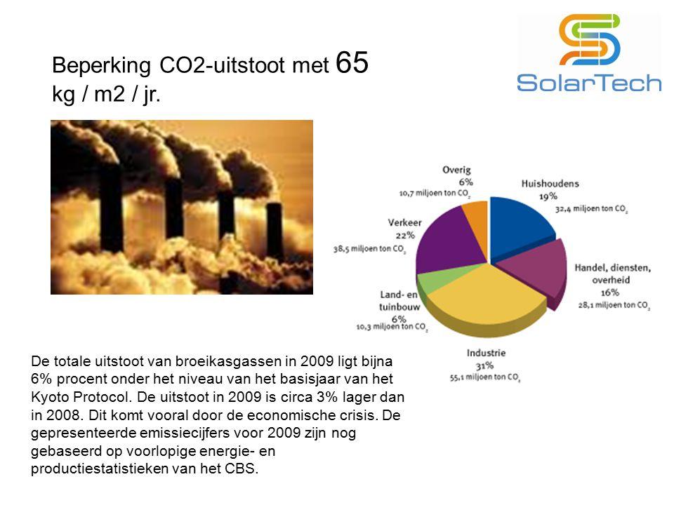 Beperking CO2-uitstoot met 65 kg / m2 / jr. De totale uitstoot van broeikasgassen in 2009 ligt bijna 6% procent onder het niveau van het basisjaar van