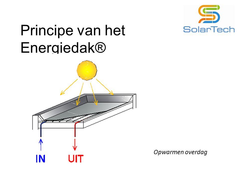 Principe van het Energiedak® Opwarmen overdag