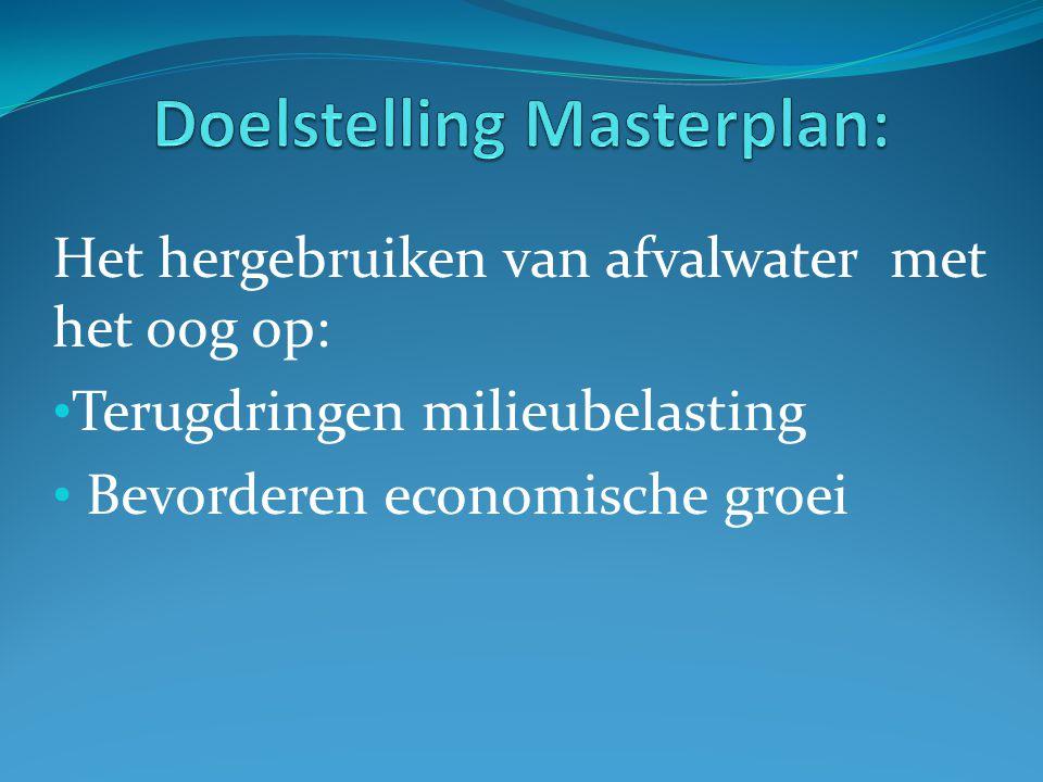 Het hergebruiken van afvalwater met het oog op: Terugdringen milieubelasting Bevorderen economische groei